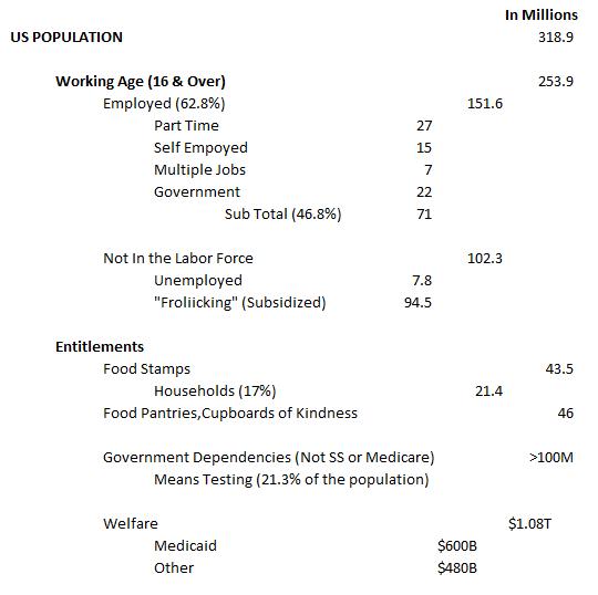 09-19-16-macro-us-key-employment-demographics
