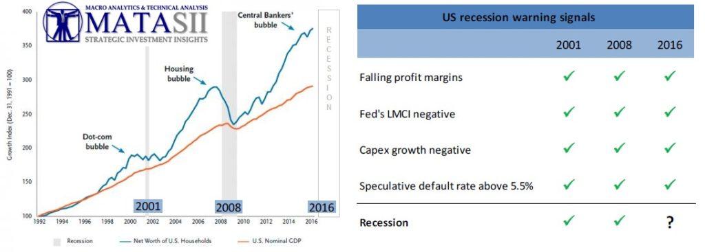 09-21-16-macro-us-economy-special-focus-recession