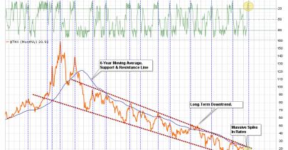 11-12-16-mata-drivers-yield-long_term