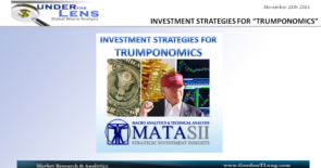 "UnderTheLens – 11-23-16 –  DECEMBER – Investment Strategies for ""Trumponomics"""