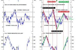 12-01-16-mata-drivers-currencies-usd-dollar-2
