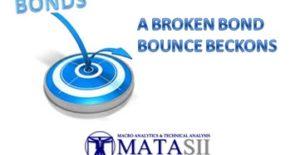 12-22-16-COMMENTARY-Broken_Bond_Bounce_Beckons-2