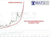 CHINESE CURRENCY PANIC NOW CLEARLY UNDERWAY