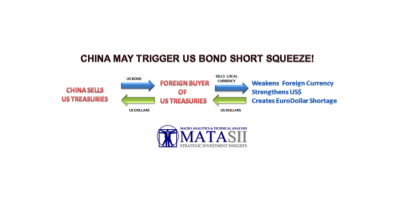 01-07-17-MATA-DRIVERS-YIELD-Chinese_Triggered_Short_Squeeze-3