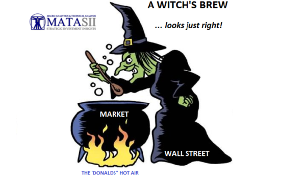 """YET ANOTHER WALL STREET """"WITCH'S BREW"""""""