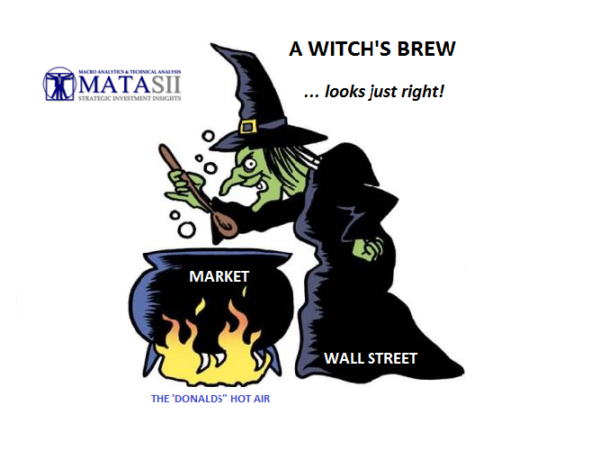 "YET ANOTHER WALL STREET ""WITCH'S BREW"""