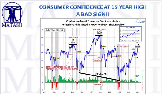 03-10-17-MATA-SENTMENT-Consumer_Confidence-2