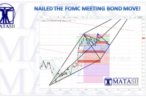 03-15-17-MATA-DRIVERS-YIELD-10Y_UST-Post_FOMC-2