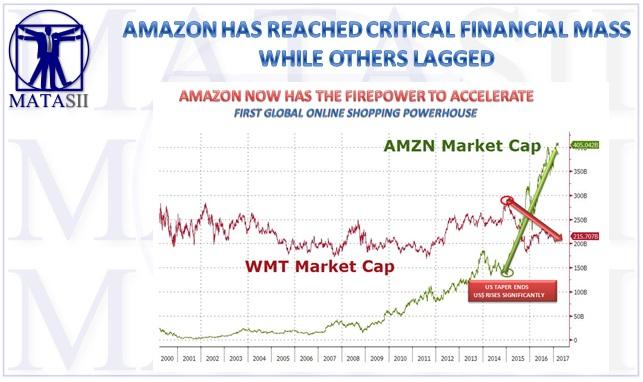 03-24-17-SII-RETAIL-Amazon-1