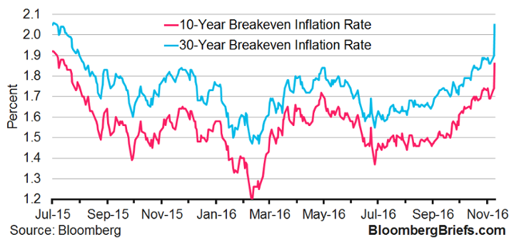 inflation and answer In addition, the model explains most of the falloff in inflation as a response to  other economic developments as a result, the unanticipated falloff.