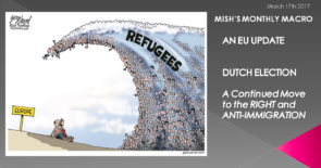 MACRO ANALYTICS – 03 17 17 – Mish's Monthly Macro – w/Mish Shedlock
