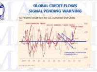 04-05-17-MACRO-THEMES-MONETARY-MATA-PATTERNS-Credit_Flows-3