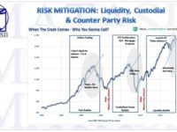 04-06-17-THEMES-FINANCIAL-LIQUIDITY-Custodial_Risk-1