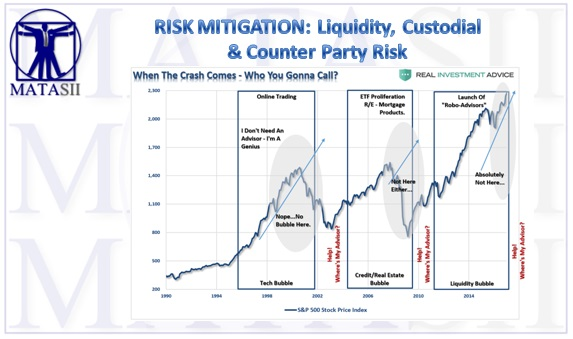 Counterparty Risk in Forex - The FX View