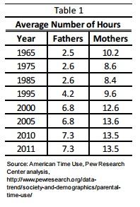 WHAT MAKES MILLENNIALS DISTURBINGLY DIFFERENT? 04-06-17-THEMES-Millennials-3