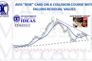 04-19-17-MATA-IDEAS-RETAIL-AUTO-AVIS-1