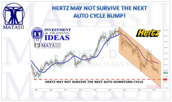 04-19-17-MATA-IDEAS-RETAIL-AUTO-HERTZ-1