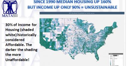 04-23-17-MACRO-US-CATALYST-HOUSING-Prices vs Income-1