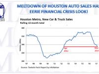 04-23-17-SII-RETAIL-AUTO-Houston Auto Sales-Precursor-1