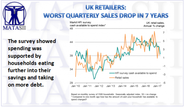 04-23-17-SII-RETAIL-UK_Retailing Experiencing Simialar Problems to US Retailers-1