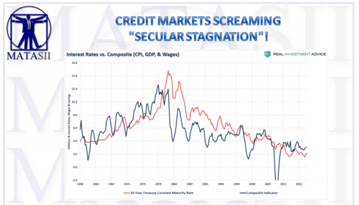 06-08-17-MATA-DRIVERS-CREDIT-Scrreaming Secular Stagnation-1
