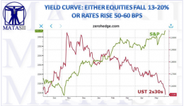 06-08-17-MATA-DRIVERS-YIELD-Yield Curve Message-1