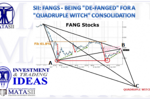 06-15-17-SII-FANGS-Trading Idea-2