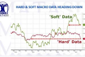 06-24-17-MACRO-OUTLOOK-Hard-Soft Macro Data-1