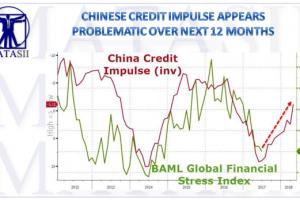 06-24-17-MACRO-REGIONAL-CHINA-China's Credit Impulse-1