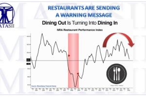 01-25-17-MACRO-US-INDICATORS-CONSUMPTION-Restaurants-1