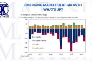 06-30-17-MACRO-MACRO-MONETARY-Global Debt-EMERGING MAARKETS-1