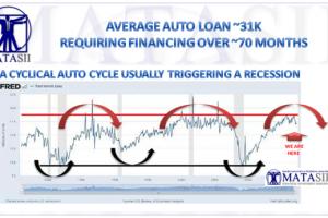 07-03-17-SII-AUTO-Auto Cycle-1B