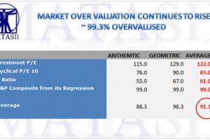07-14-17-MATA-FUNDAMENTALS-June-Consolidated Market Evaluation-1