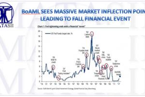 07-14-17-MATA-RISK-BoAML Sees Fall Financial Event-1