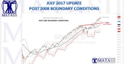 07-17-17-MATA-PIVOTS-Post 2008 Boundary Conditions-1