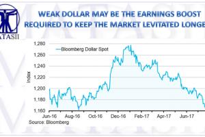 07-26-17-MATA-FUNDAMENTALS-EARNINGS-Falling Dollar-1