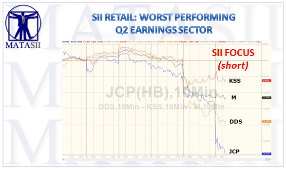 08-14-17-SII-Worst Performing Q2 Earnings Sector-1