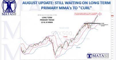 08-15-17-MATA-PIVOTS-LONG TERM MMA's-Primary Trend-1
