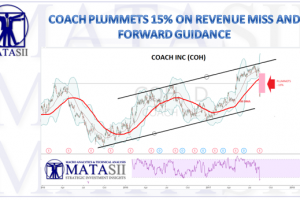 08-18-17-MATA-SII-Coach Earnings-1