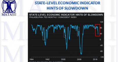 08-24-17-MACRO-US-INDICATORS-GROWTH-Phily Fed Diffusion Index1