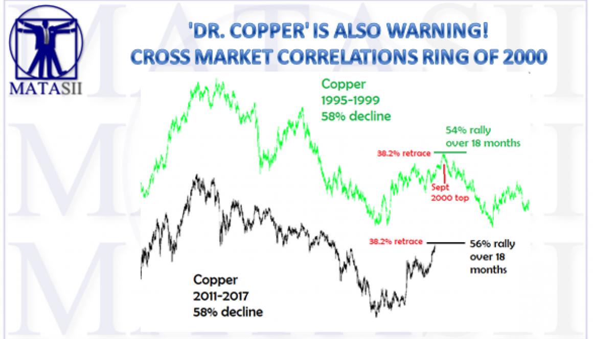 08-25-17-MATA-PATTERNS-Dr Copper Warns-1