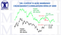 08-25-17-MATA-PATTERNS-Dr Copper Warns-1