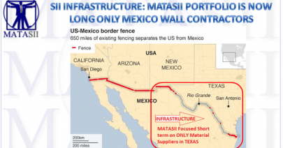 08-26-17-SII-INFRASTRUCTURE-Mexican all Suppliers-1
