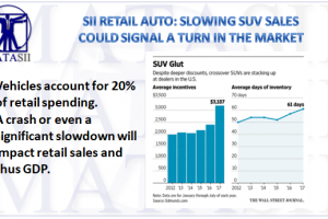 08-26-17-SII-RETAIL-AUTO-SUV Sales May Be Peaking-1