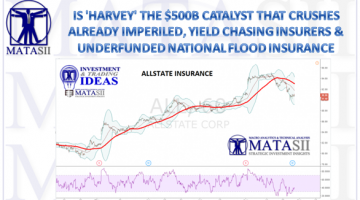 08-30-17-TP-INSURANCE BANKRUPTCY-Harvey Fallout-How Much Can Insurers Take-1C