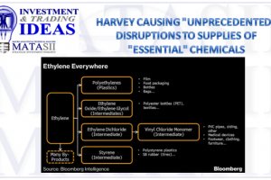 09-01-17-IDEAS-Chemical Shortages-1