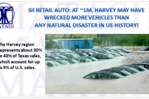 09-01-17-SII-RETAIL-AUTO-Harvey Impact - 1M Vehicles-1