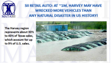 09-01-17-SII-RETAIL-AUTO-Harvey Impact - 1M Vehicles-1