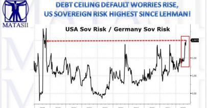 09-02-17-MATA-RISK-US Sovereign Risk the Highest Since Lehman-1b