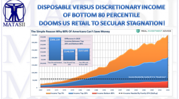 09-03-17-SII RETAIL- Secular Stagnation- Disposable versus Discretionary Income-1